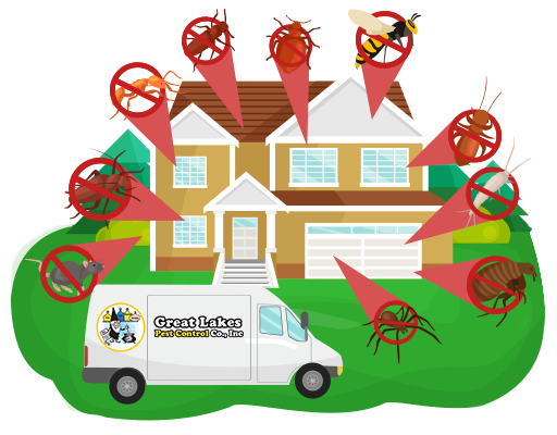 Great Lakes Pest Control Co., Inc